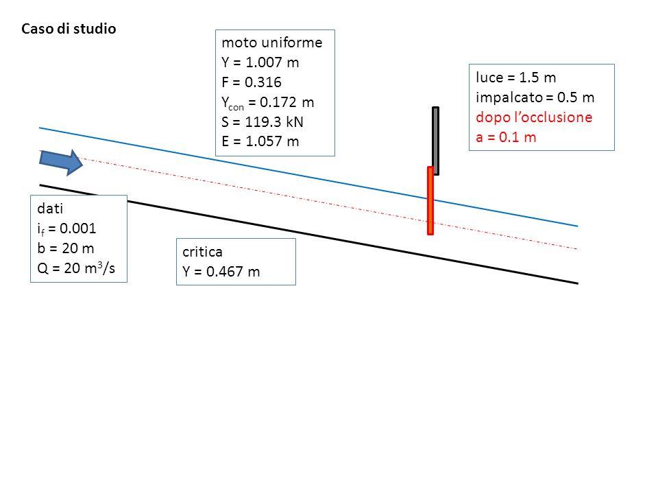 Caso di studio moto uniforme. Y = 1.007 m. F = 0.316. Ycon = 0.172 m. S = 119.3 kN. E = 1.057 m.