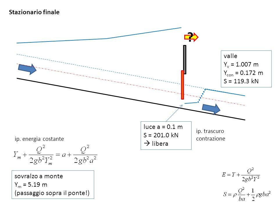 Stazionario finale valle Yv = 1.007 m Ycon = 0.172 m S = 119.3 kN