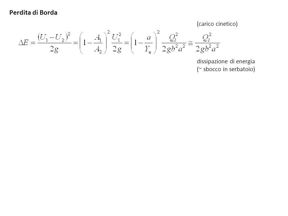 Perdita di Borda (carico cinetico) dissipazione di energia