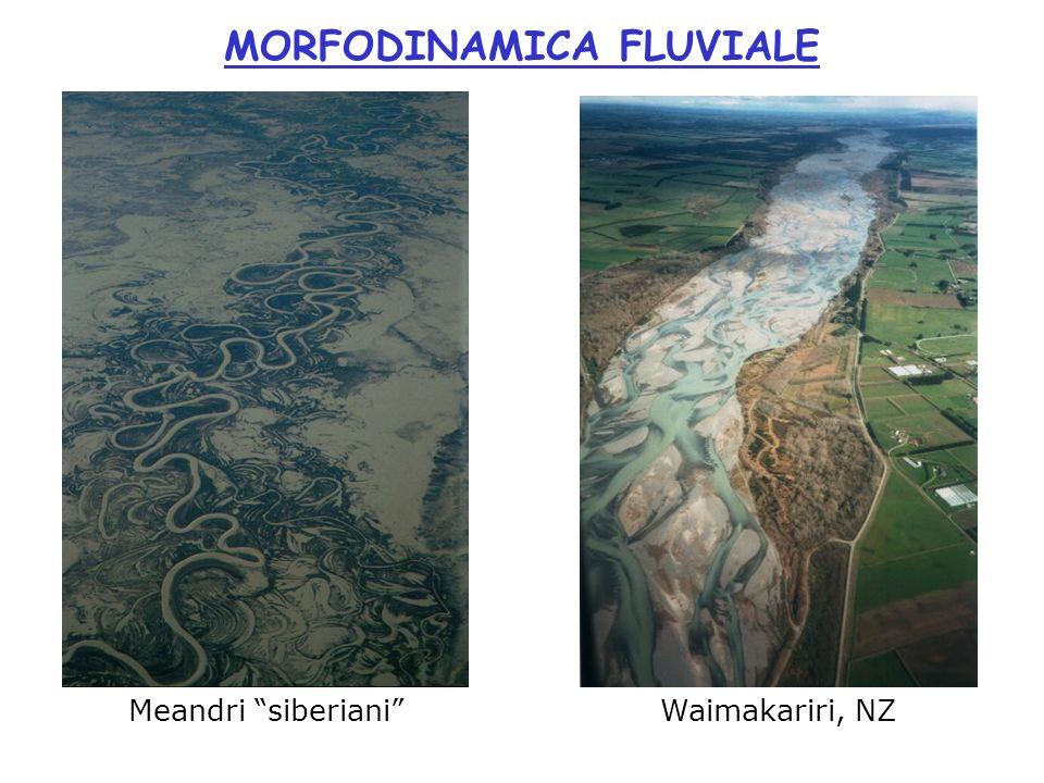 MORFODINAMICA FLUVIALE