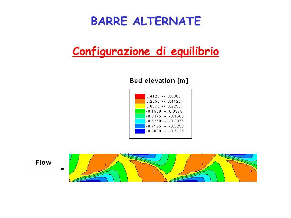 Configurazione di equilibrio