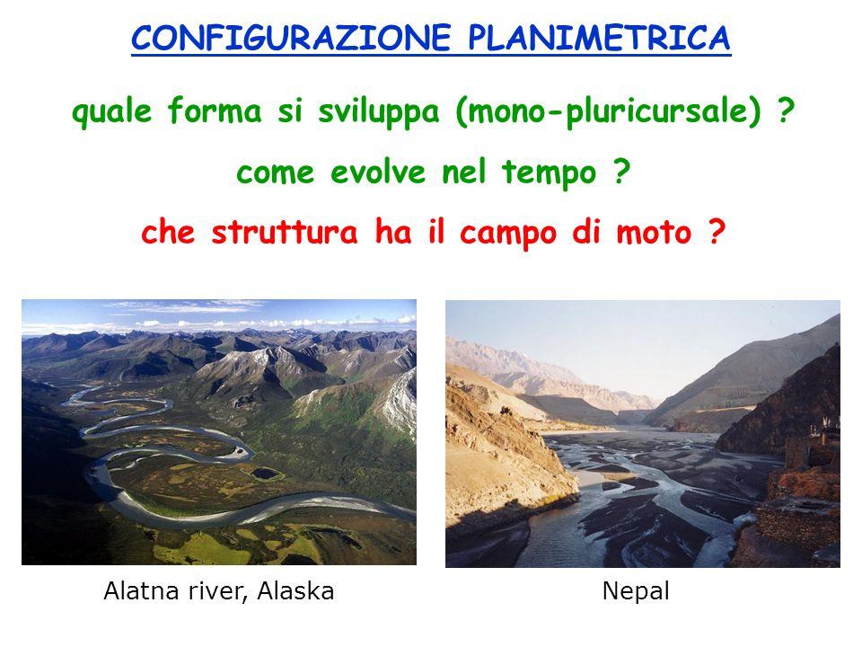 CONFIGURAZIONE PLANIMETRICA