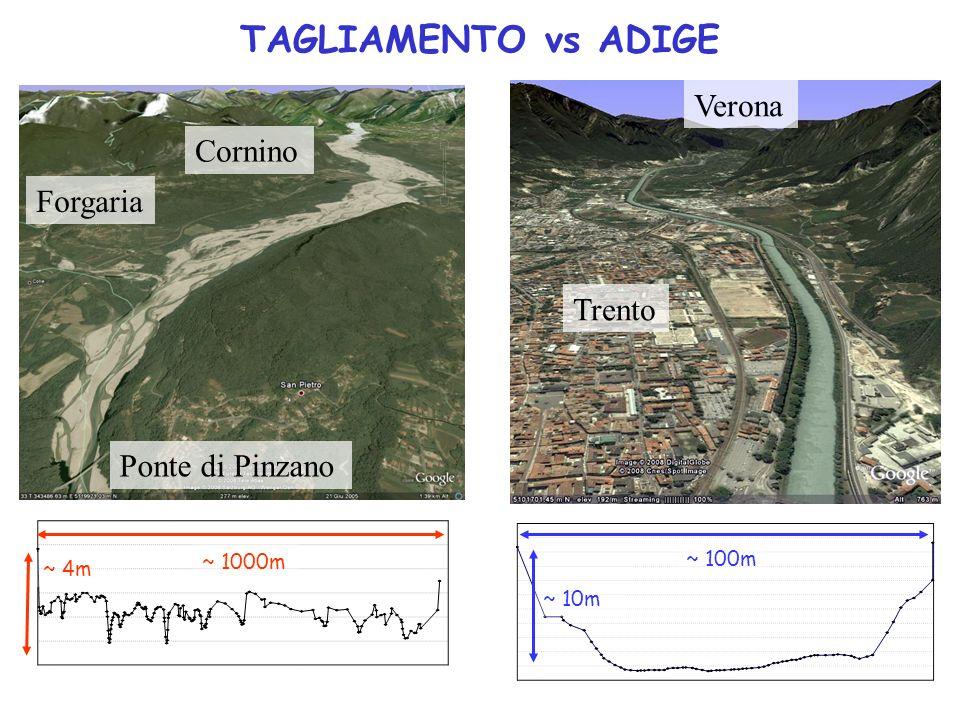 TAGLIAMENTO vs ADIGE Verona Cornino Forgaria Trento Ponte di Pinzano