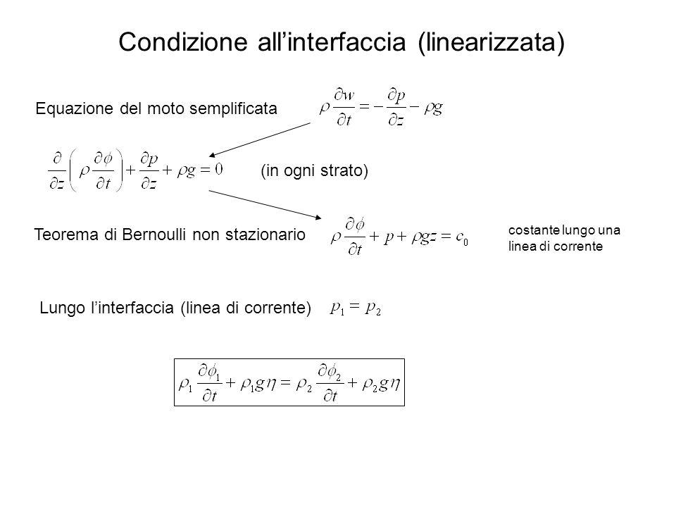 Condizione all'interfaccia (linearizzata)
