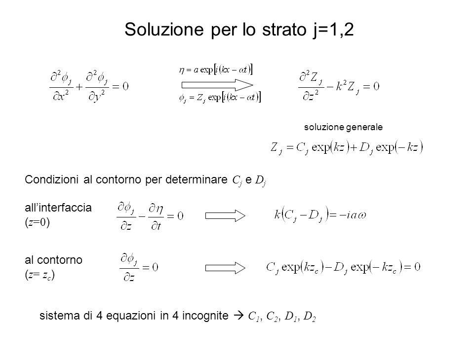 Soluzione per lo strato j=1,2