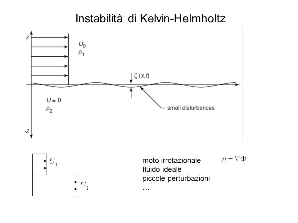 Instabilità di Kelvin-Helmholtz