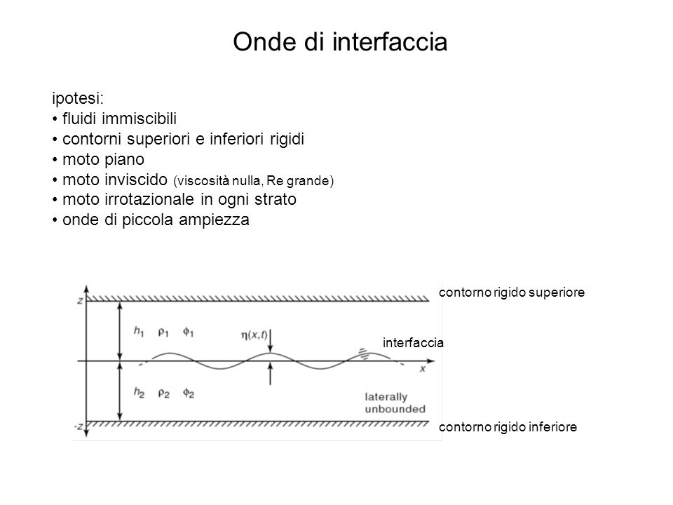 Onde di interfaccia ipotesi: fluidi immiscibili