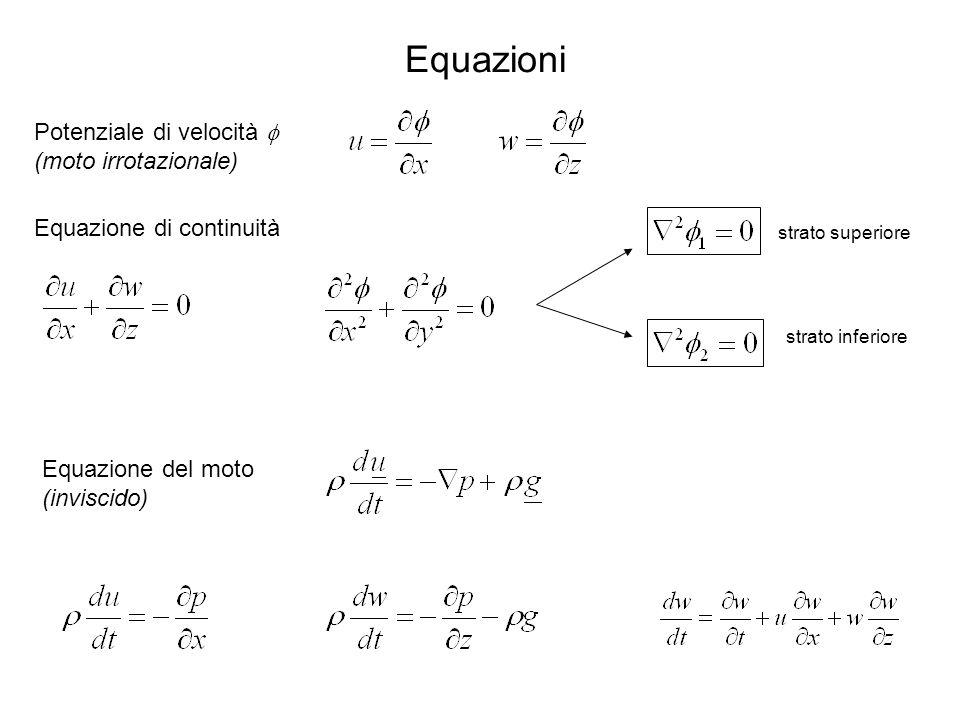 Equazioni Potenziale di velocità f (moto irrotazionale)