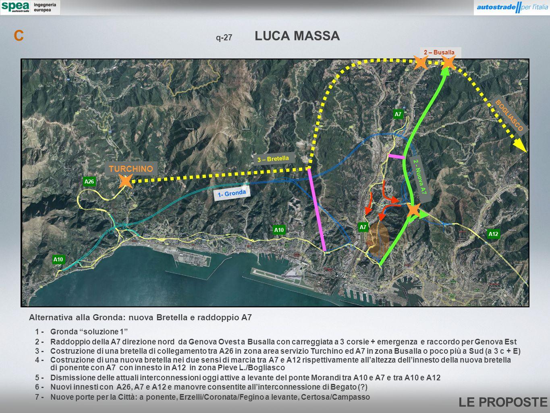 C TURCHINO Alternativa alla Gronda: nuova Bretella e raddoppio A7