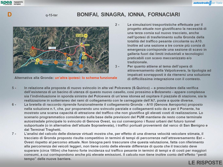 q-15-ter BONIFAI, SINAGRA, IONNA, FORNACIARI
