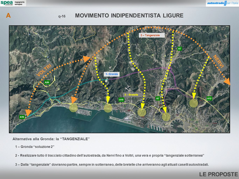 q-16 MOVIMENTO INDIPENDENTISTA LIGURE