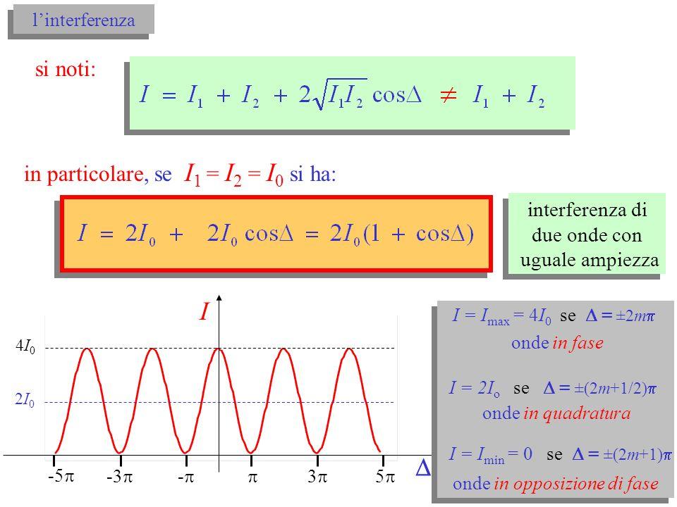 I  si noti: in particolare, se I1 = I2 = I0 si ha: interferenza di