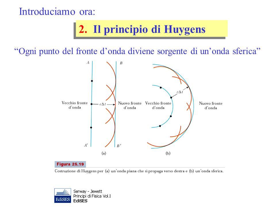 2. Il principio di Huygens