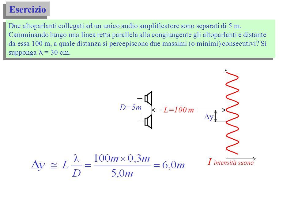 Esercizio I intensità suono D=5m L=100 m Dy