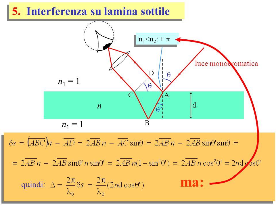 ma: 5. Interferenza su lamina sottile n1 = 1 n n1 = 1 quindi: