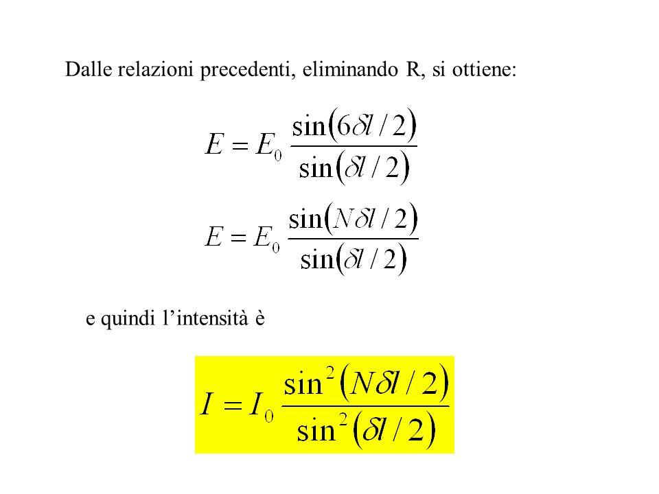 Dalle relazioni precedenti, eliminando R, si ottiene: