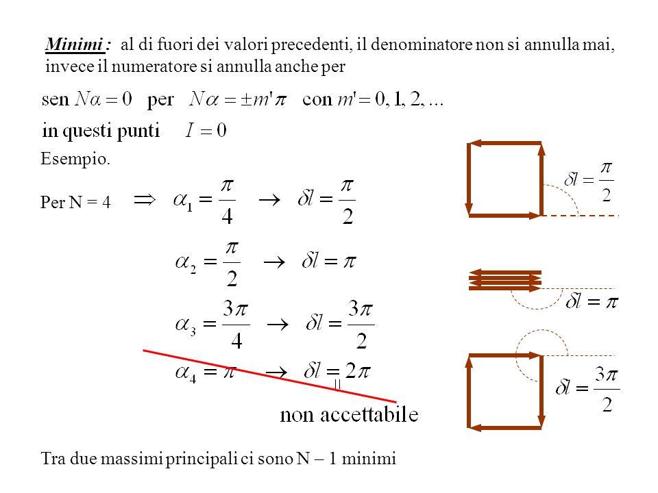 Minimi : al di fuori dei valori precedenti, il denominatore non si annulla mai, invece il numeratore si annulla anche per