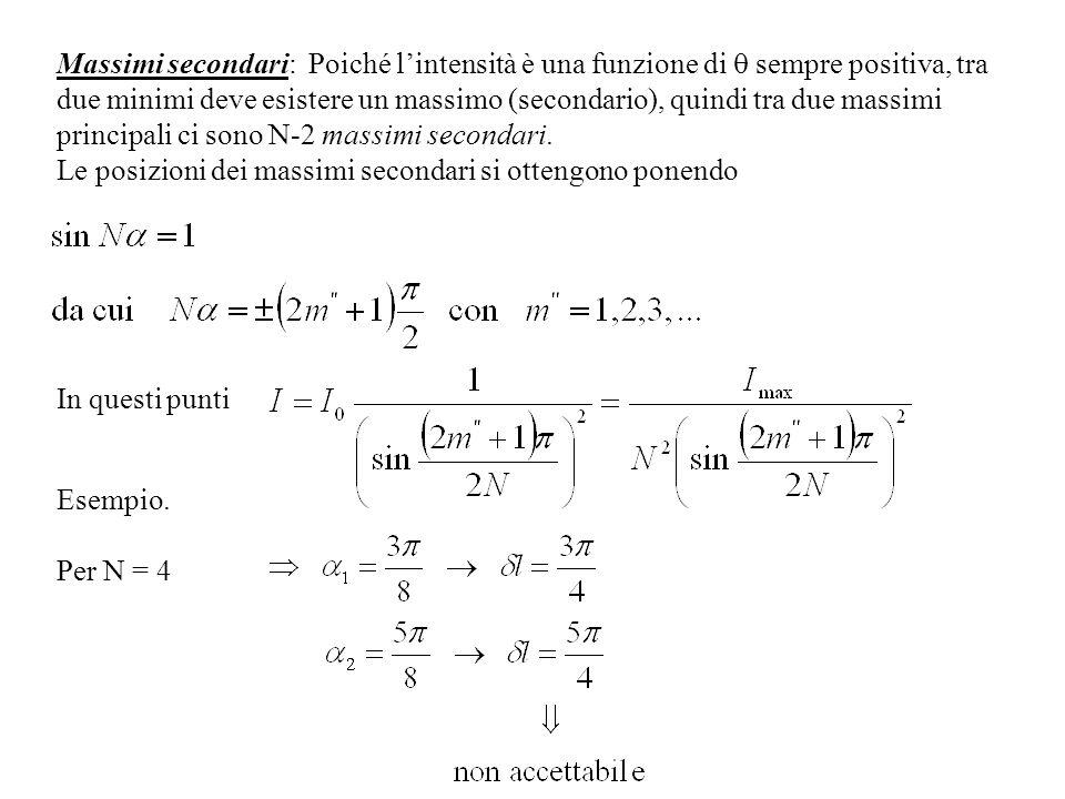 Massimi secondari: Poiché l'intensità è una funzione di q sempre positiva, tra due minimi deve esistere un massimo (secondario), quindi tra due massimi principali ci sono N-2 massimi secondari.