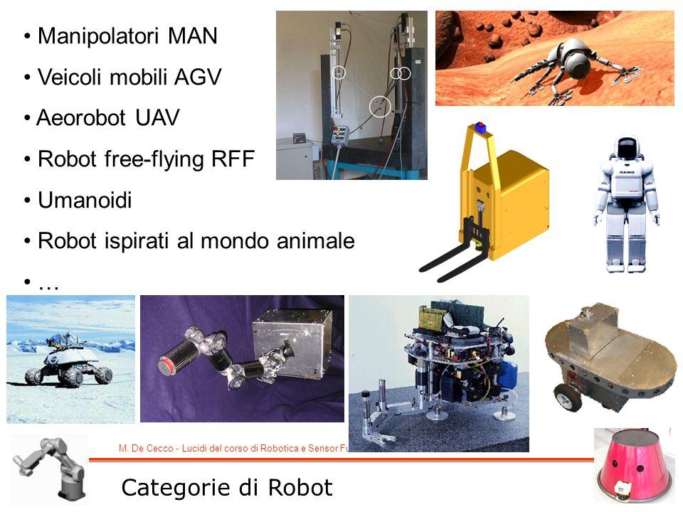 Manipolatori MAN Veicoli mobili AGV. Aeorobot UAV. Robot free-flying RFF. Umanoidi. Robot ispirati al mondo animale.