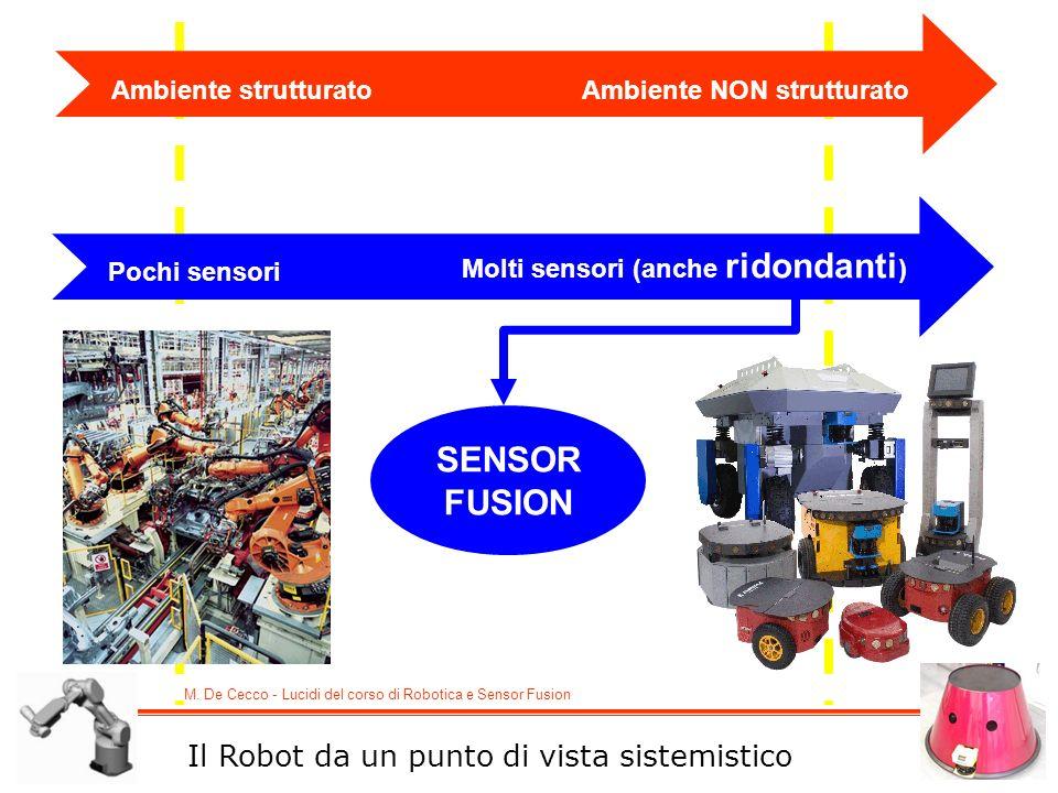 SENSOR FUSION Il Robot da un punto di vista sistemistico