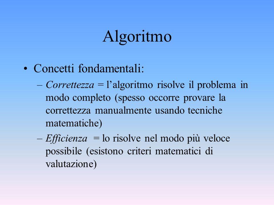 Algoritmo Concetti fondamentali: