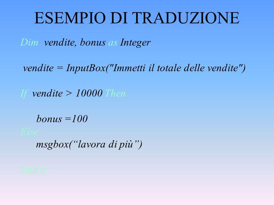 ESEMPIO DI TRADUZIONE Dim vendite, bonus as Integer