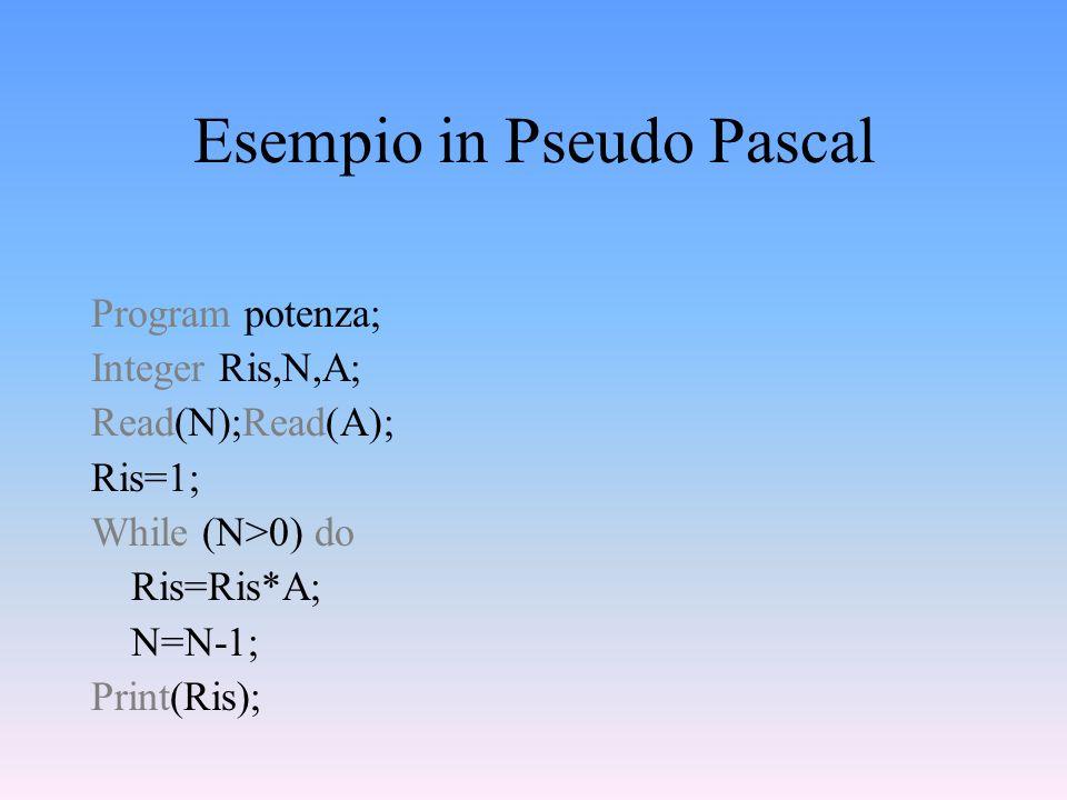 Esempio in Pseudo Pascal