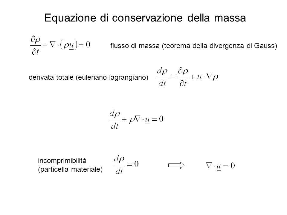 Equazione di conservazione della massa