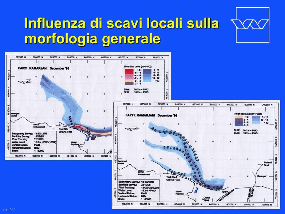 Influenza di scavi locali sulla morfologia generale