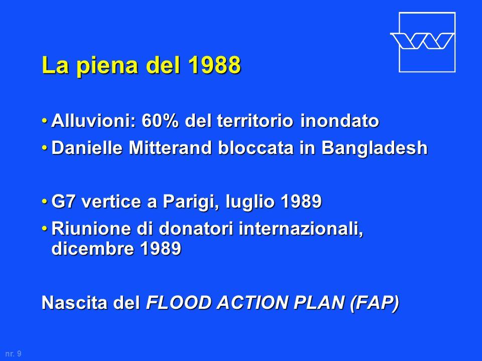 La piena del 1988 Alluvioni: 60% del territorio inondato