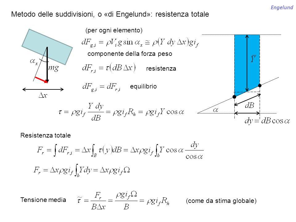 Metodo delle suddivisioni, o «di Engelund»: resistenza totale