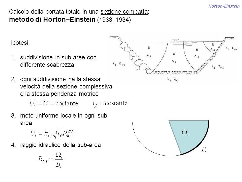 metodo di Horton–Einstein (1933, 1934)