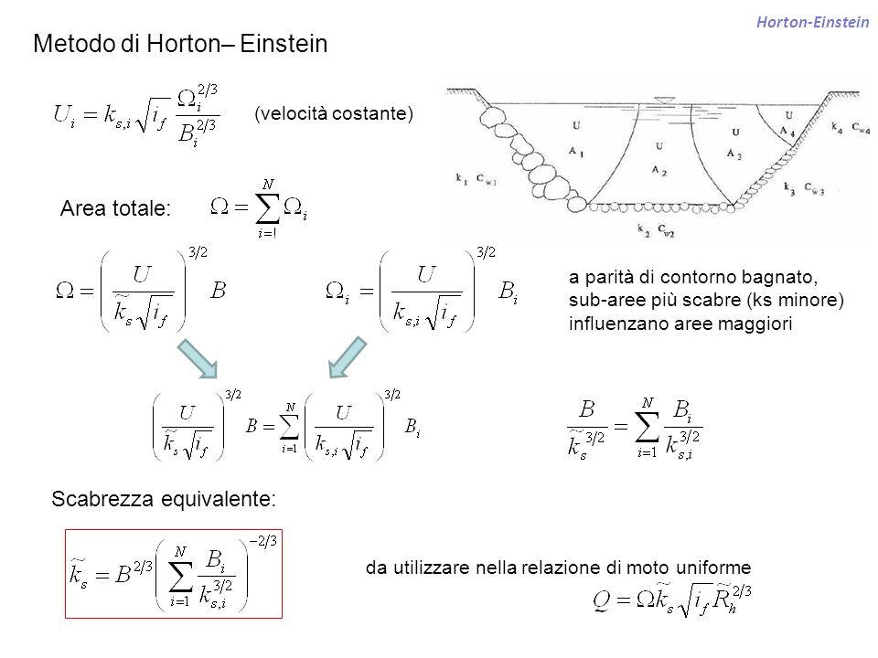 Metodo di Horton– Einstein