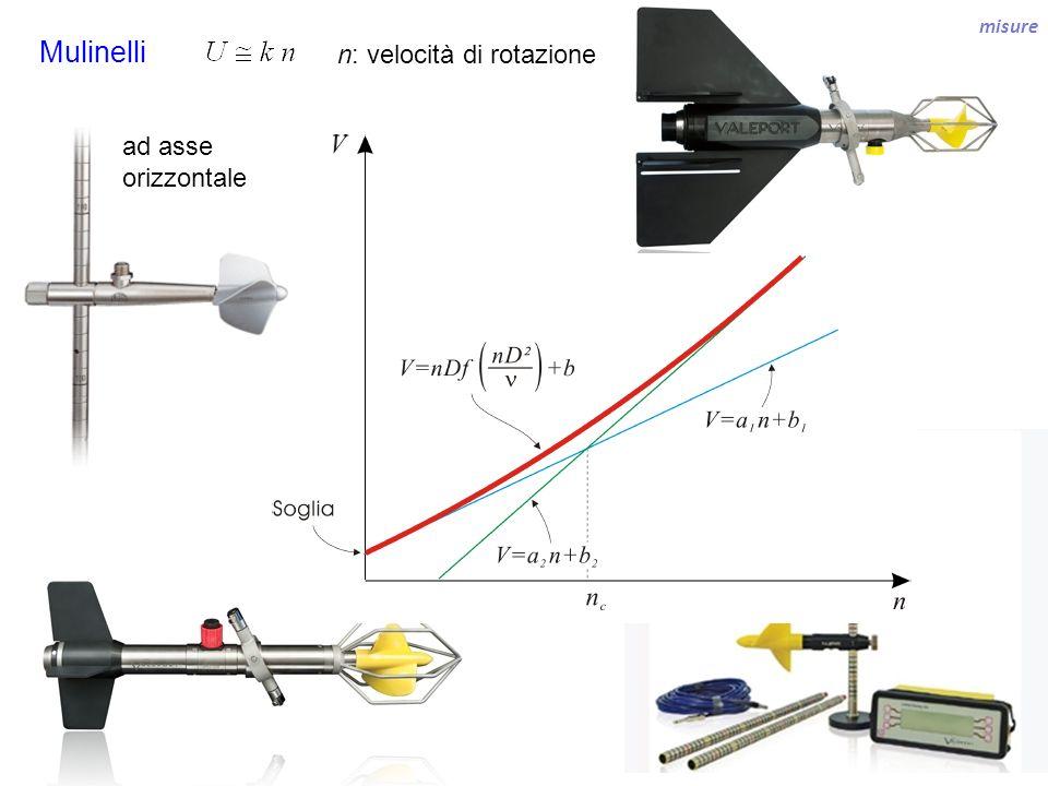 misure Mulinelli n: velocità di rotazione ad asse orizzontale