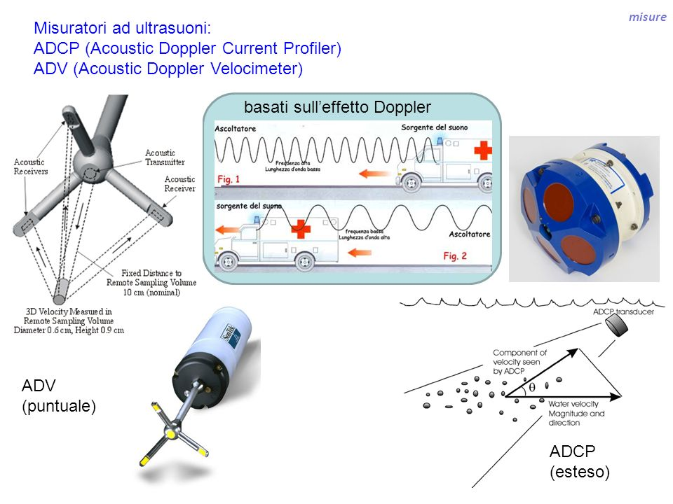 Misuratori ad ultrasuoni: ADCP (Acoustic Doppler Current Profiler)