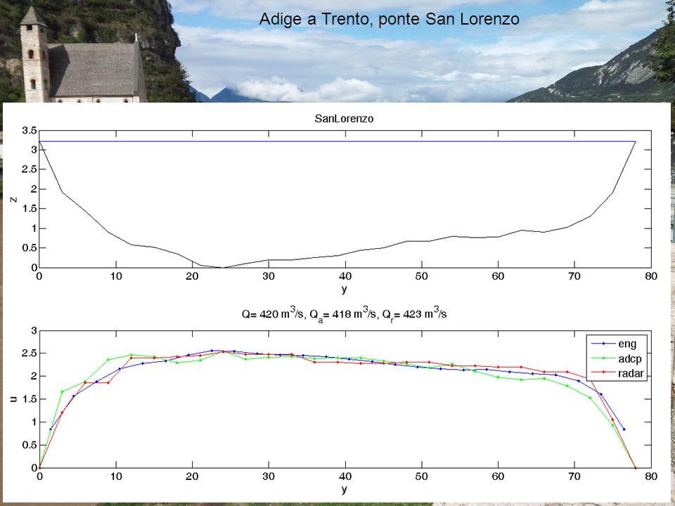 Adige a Trento, ponte San Lorenzo