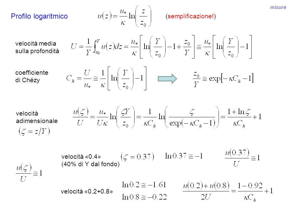 Profilo logaritmico (semplificazione!) velocità media sulla profondità