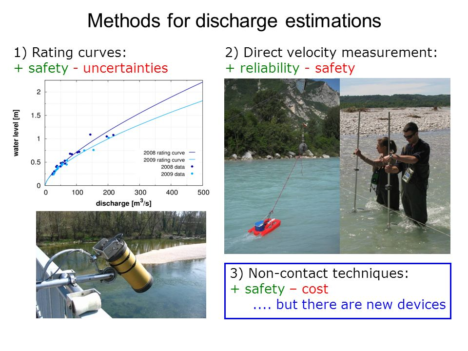Methods for discharge estimations