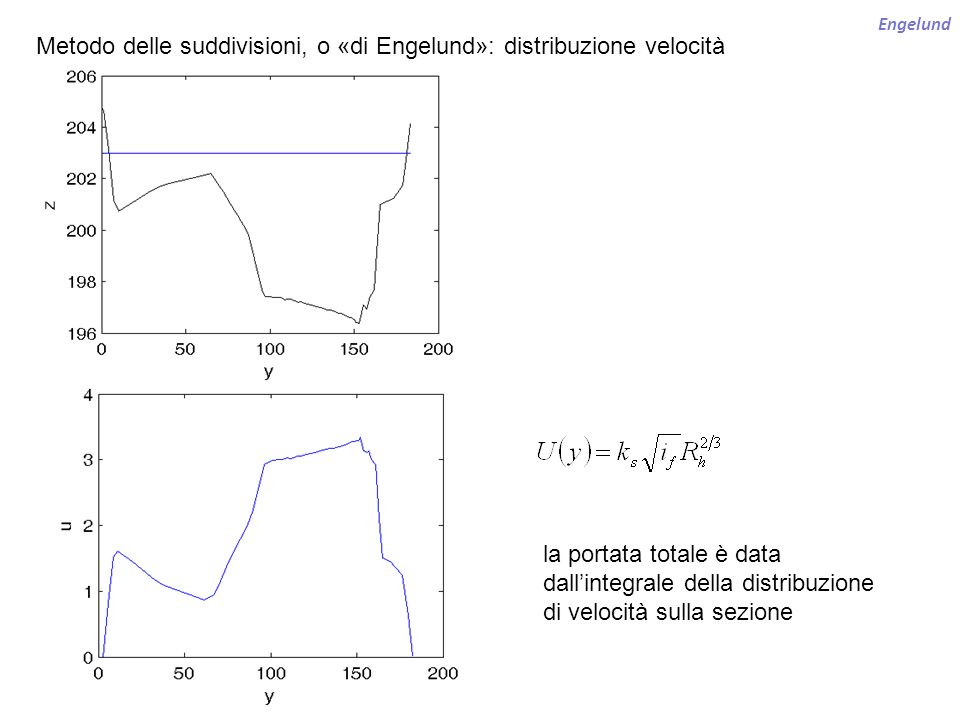 Metodo delle suddivisioni, o «di Engelund»: distribuzione velocità