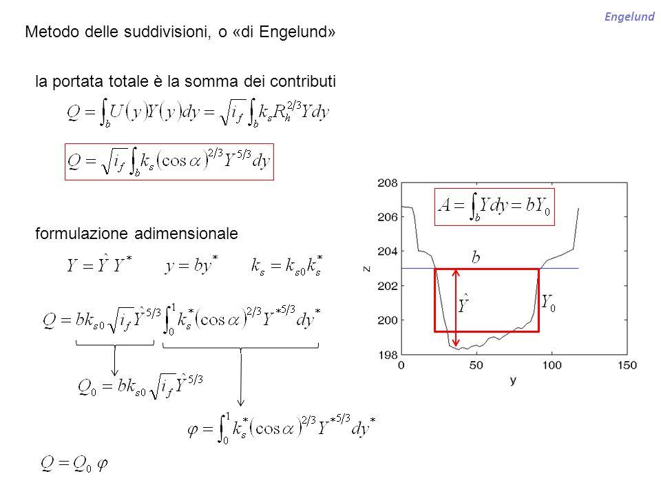 Metodo delle suddivisioni, o «di Engelund»