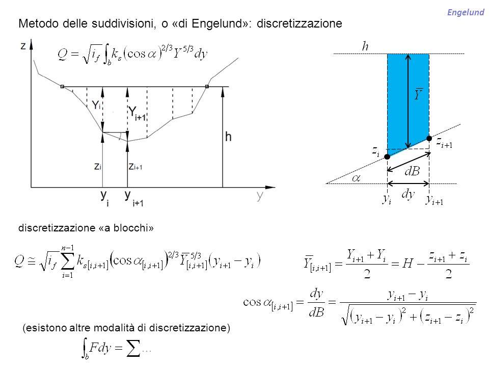 Metodo delle suddivisioni, o «di Engelund»: discretizzazione