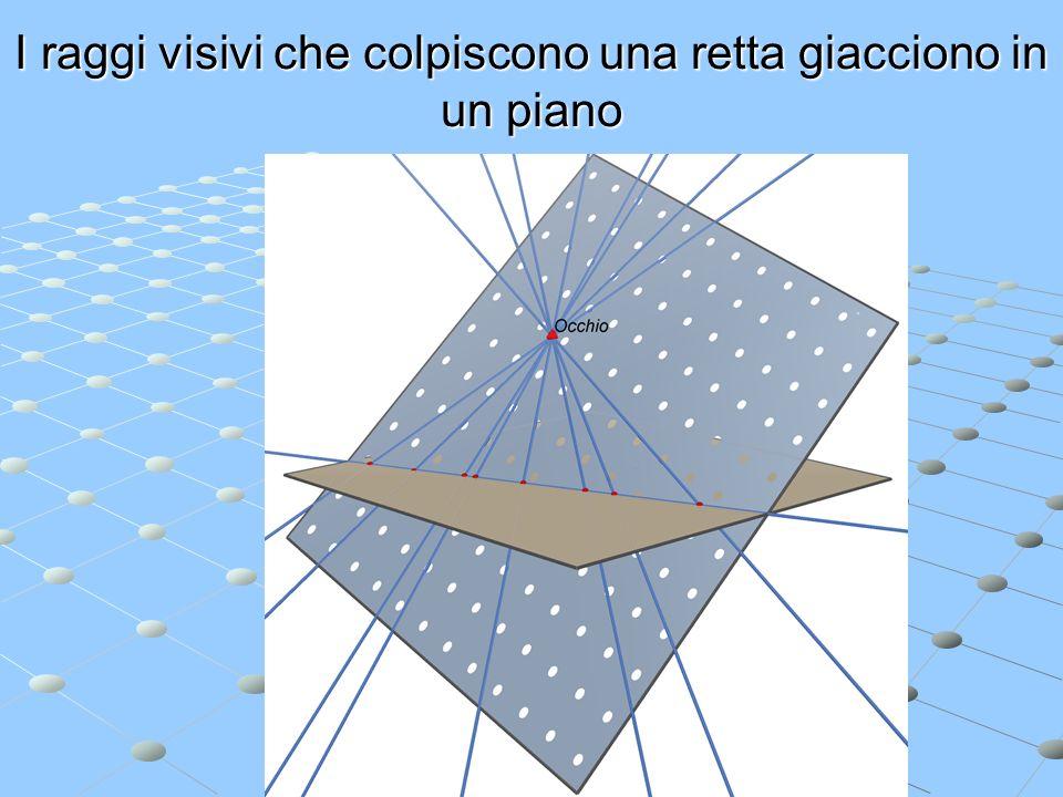 I raggi visivi che colpiscono una retta giacciono in un piano