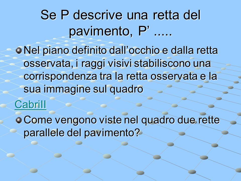 Se P descrive una retta del pavimento, P' .....