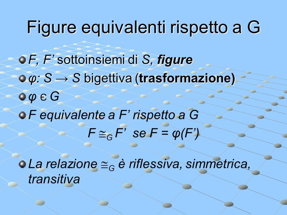 Figure equivalenti rispetto a G