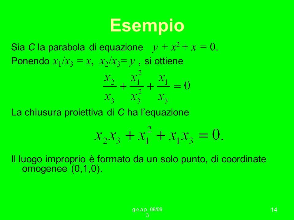 Esempio Sia C la parabola di equazione y + x2 + x = 0.