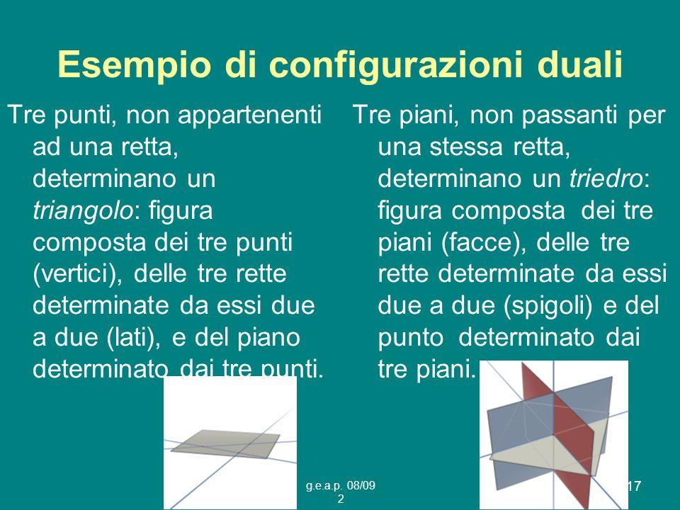Esempio di configurazioni duali