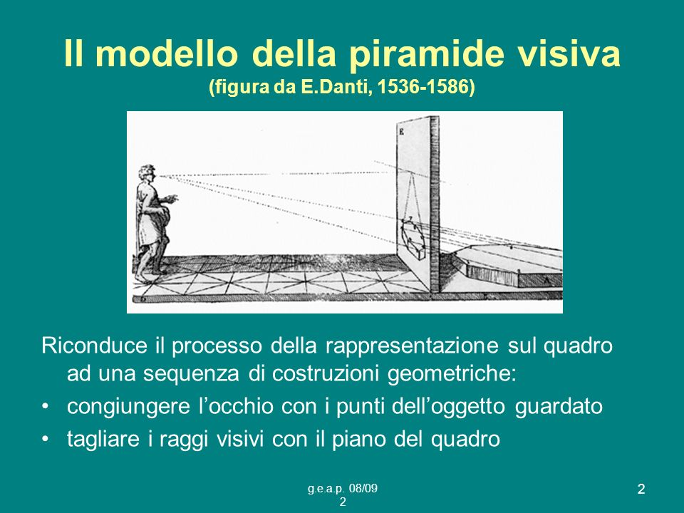 Il modello della piramide visiva (figura da E.Danti, 1536-1586)