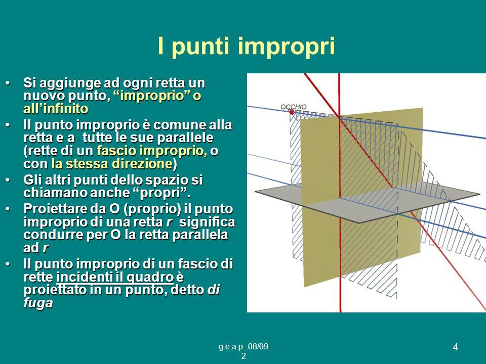 I punti impropri Si aggiunge ad ogni retta un nuovo punto, improprio o all'infinito.
