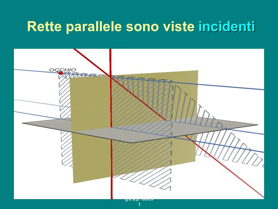 Rette parallele sono viste incidenti