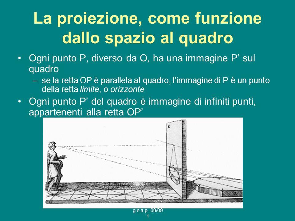 La proiezione, come funzione dallo spazio al quadro